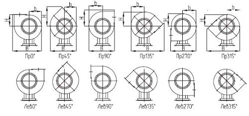 Положение корпуса вентилятора ВЦП 7-40. Исполнение 1.