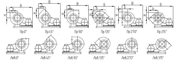 Положение корпуса вентилятора ВЦП 7-40. Исполнение 5.