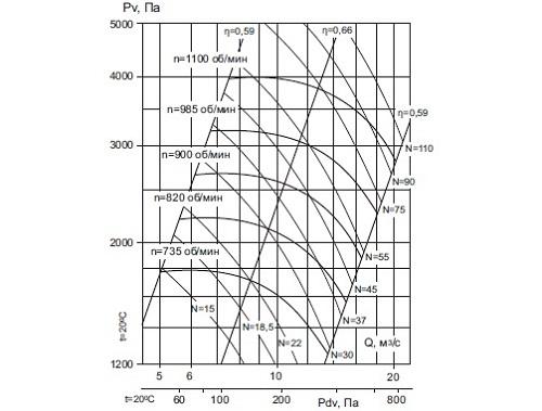 ВРП 122-45-12,5