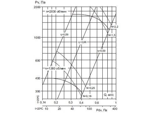 ВРП 122-45-3,15