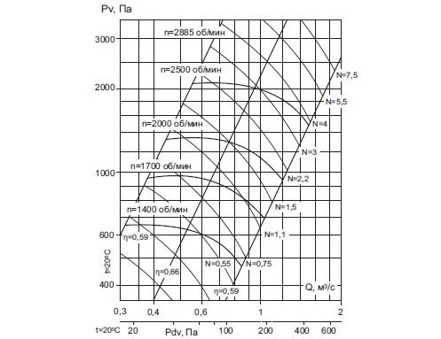 ВРП 122-45-4