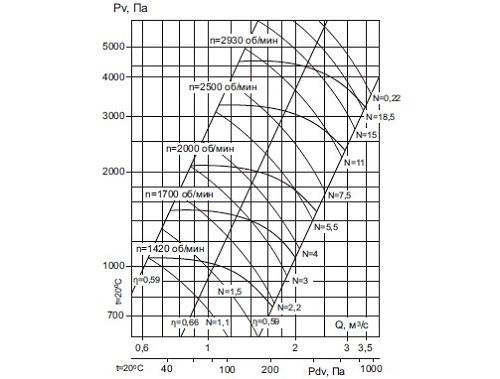 ВРП 122-45-5