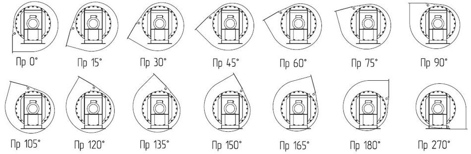 Положение корпуса тягодутьевых машин типа ДН (ПР)